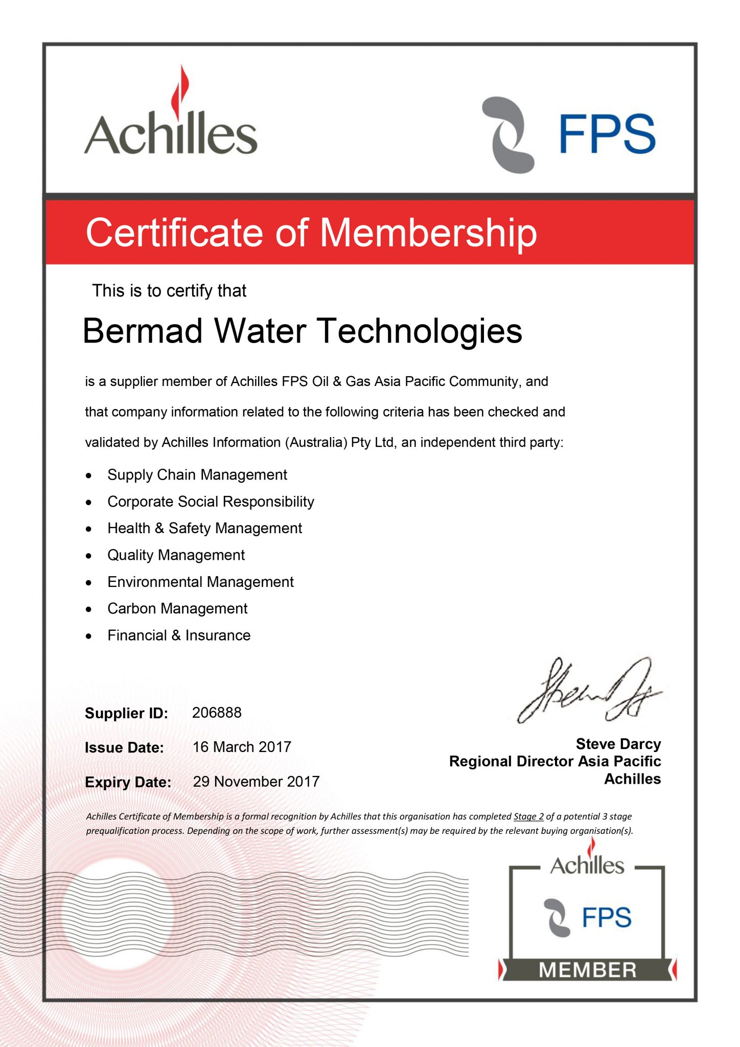 206888-Bermad-Water-Technologies-1