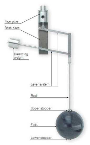 67 – Modulating Vertical Float