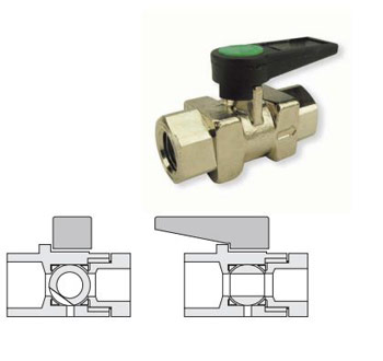 Manometer Ball Valve