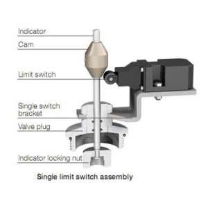 Limit Switch Assemblies