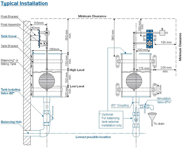 A typical installation of a tank fill control valve